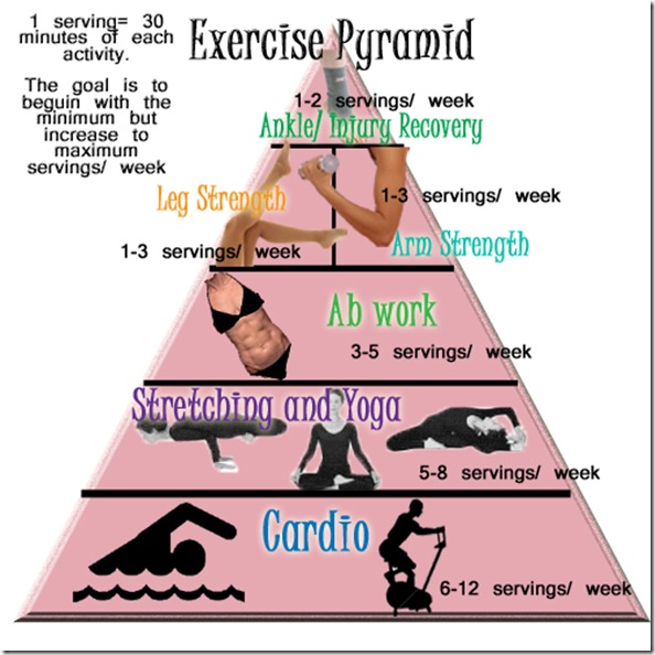 Exercise_pyramid