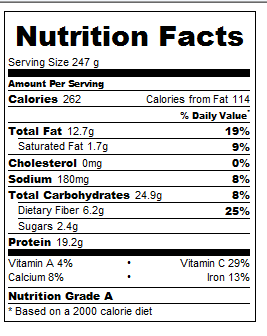 Nutrition Facts for French Toast Oats | Ohh May...