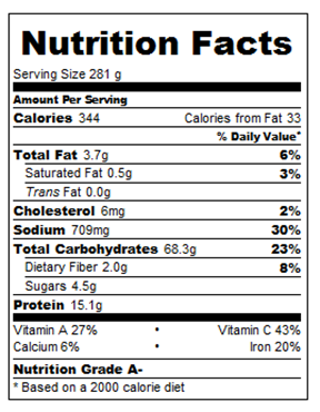 nutrition facts for clams