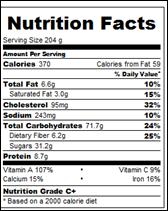 pancake nutrition